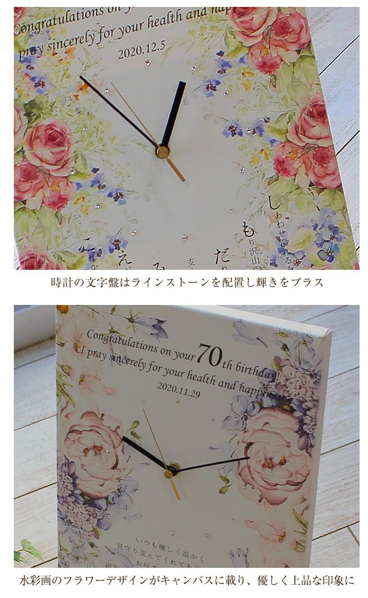 名入れキャンバス時計(シンプルタイ) 仕様2