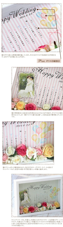 キャンディローズ 〜ネームポエム〜 ポイント1