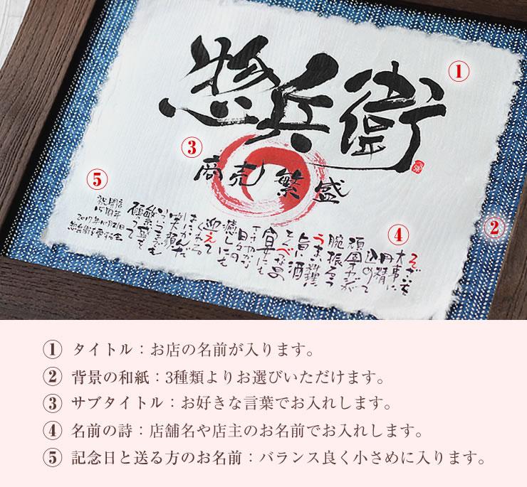 商売繁盛の名前の詩 作品詳細
