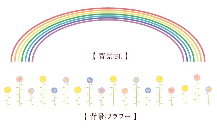 フォトネームポエム・繋(つながり)〜両親贈呈サンクスボードセットA〜 背景デザイン