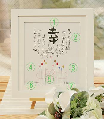 結婚式でご両親に贈る記念品・家族の仕様