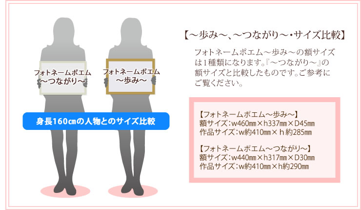 スマイルウェルカムボード〜歩み〜 額サイズ