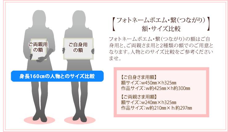 フォトネームポエム・繋(つながり)〜両親贈呈サンクスボードセットA〜 額サイズ